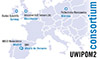 Kick-off meeting of a new Horizon 2020 FET project: UWIPOM2